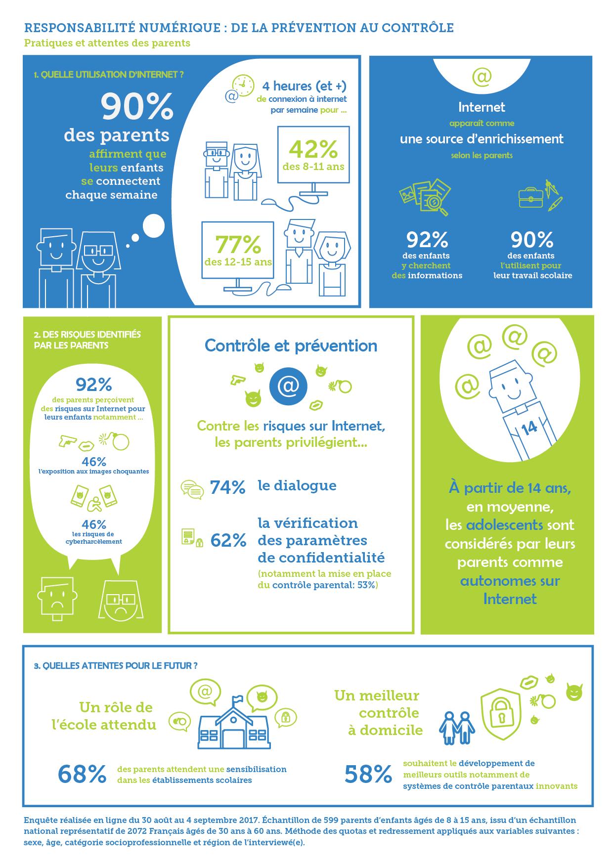 infographie-internet-adolescent_