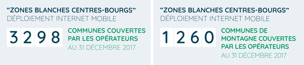 2-compteurs-au-31-décembre-2017