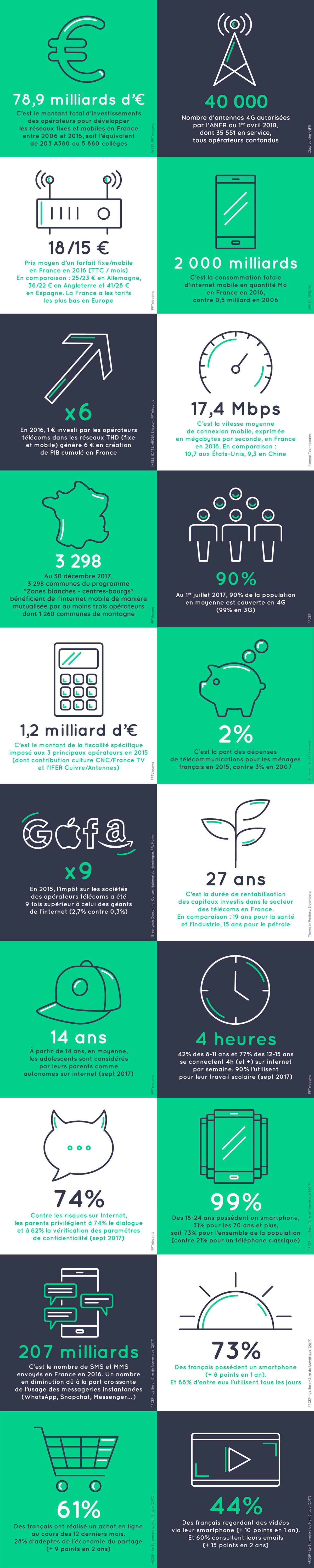 2018_04_11_chiffres_cles_fr