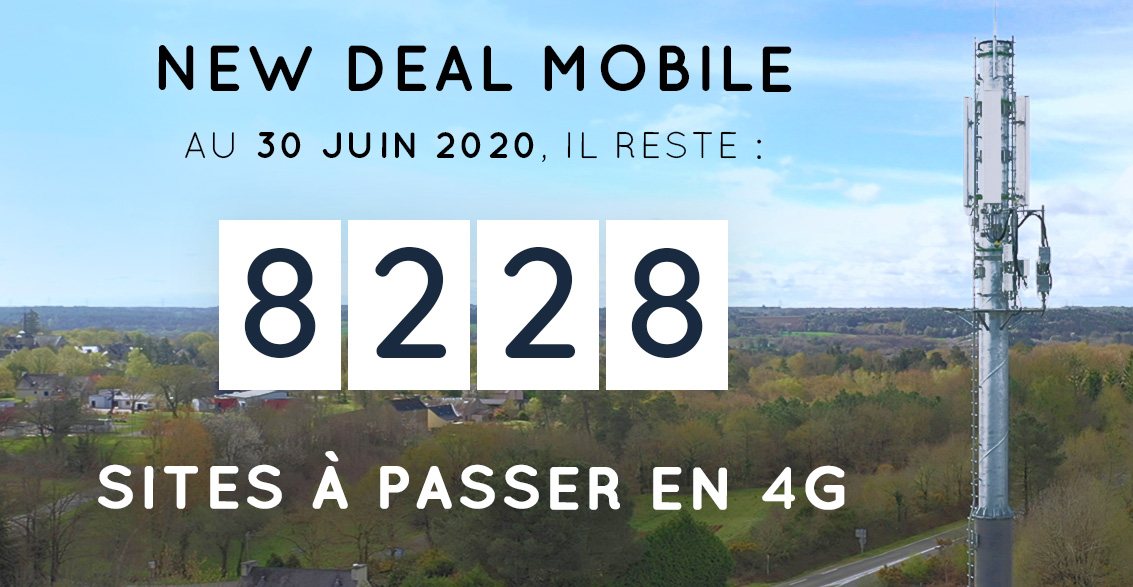 New Deal Mobile. Au 30 juin 2020, il reste 8 228 sites à passer en 4G.